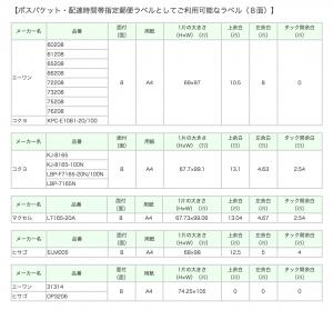 yu-packet-3
